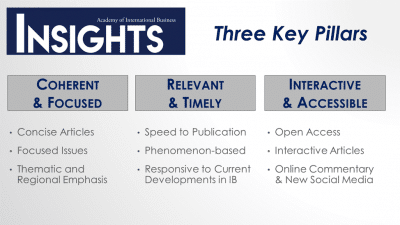 An infographic developed by Daniel Rottig to illustrate the core values readers should expect from each issue of AIB Insights.