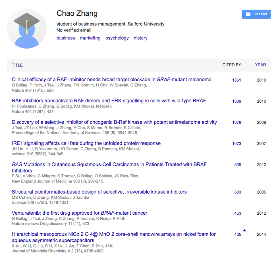 a list of citations credited to an author with the common last name of Zhang
